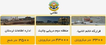 پروژه های نظامی که توسط شرکت شیلاو خاورمیانه انجام شده اند.