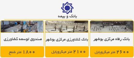 پروژه های بانک و بیمه ای که توسط شرکت شیلاو خاورمیانه انجام شده اند.
