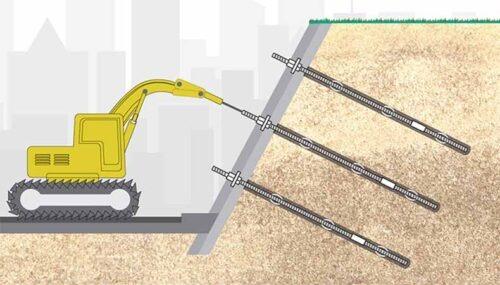 اجرای پروژه های نیلینگ و انکراژ توسط شرکت شیلاو خاورمیانه