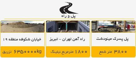 پروژه های پل و راه انجام شده توسط شرکت شیلاو خاورمیانه